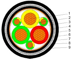CU/XLPE/LSZH/SWA/LSZH 0.6/1KV 3X2.5+3E1