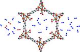Redox Signalling Molecules