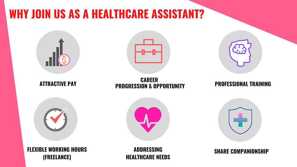 WHY JOIN US AS A HEALTHCARE ASSISTANT_ (