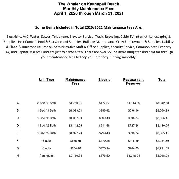 2020-21 Whaler Fees