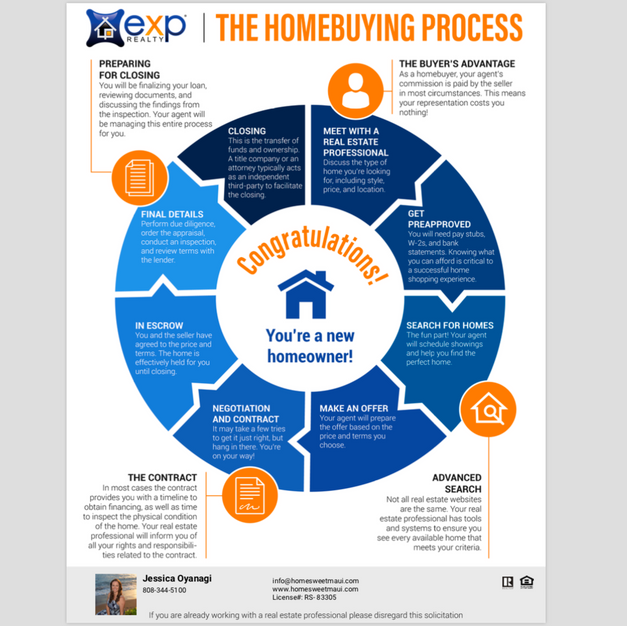 HOME BUYER GUIDE