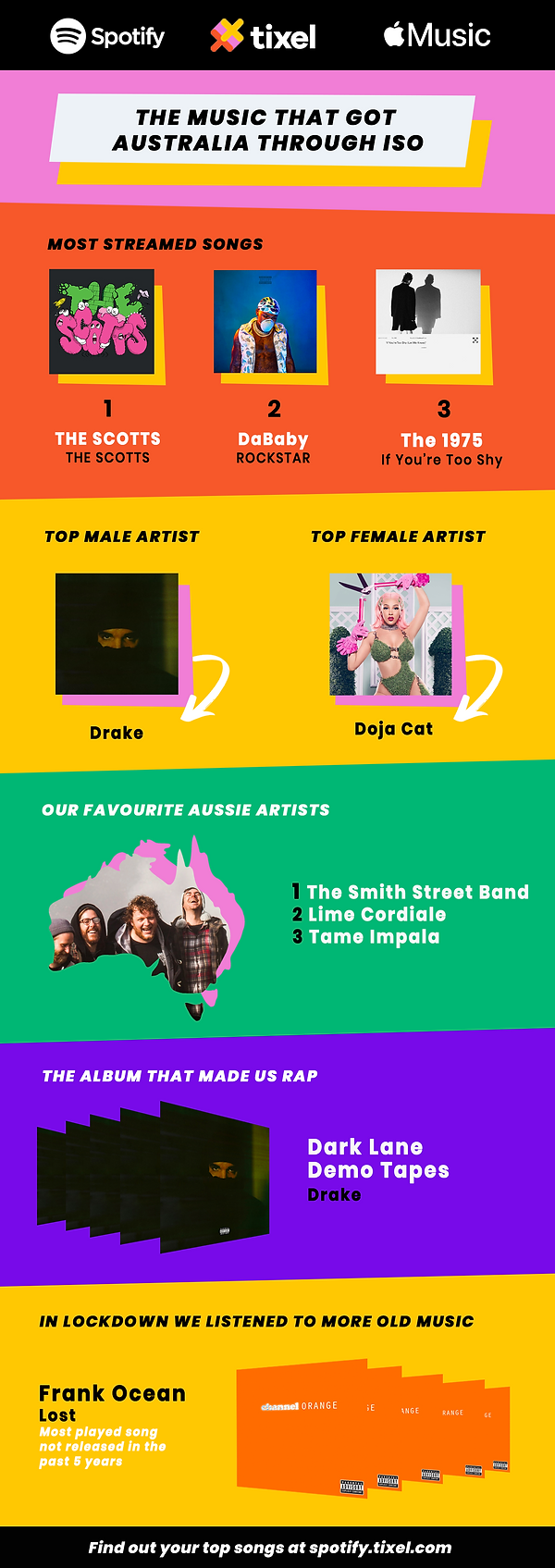 SPOTIFY INFOGRAPHIC.png