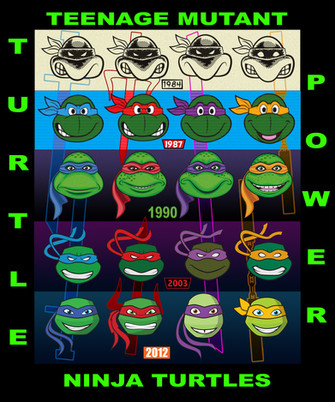 TMNT - Through the Ages (2018)