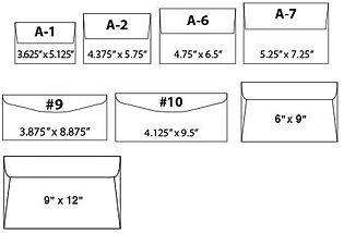 envelope-diagram.jpg