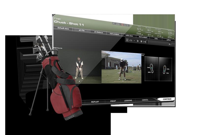 Indoor Simulator Golf Cost
