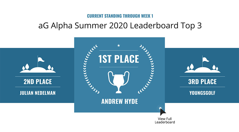 ag alpha summer 2020 top 3