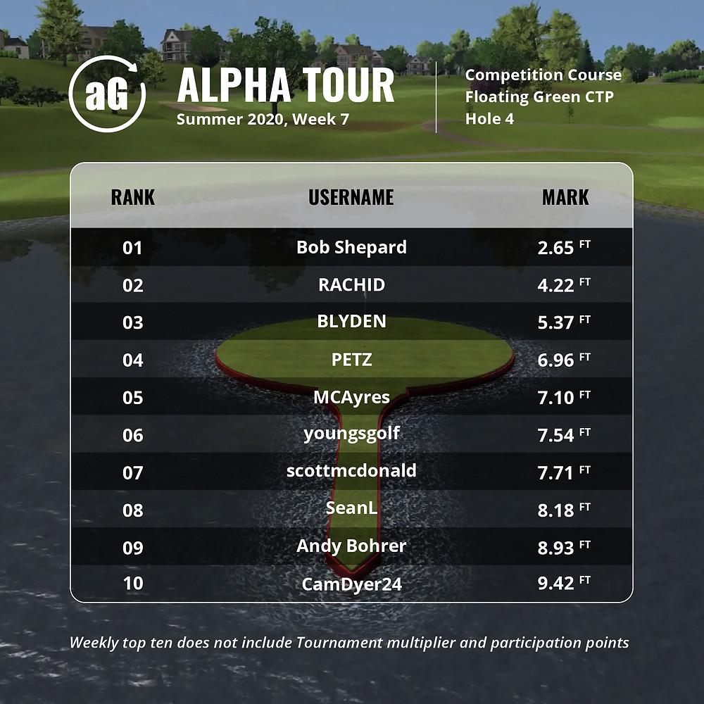 online golf tournament leaderboard