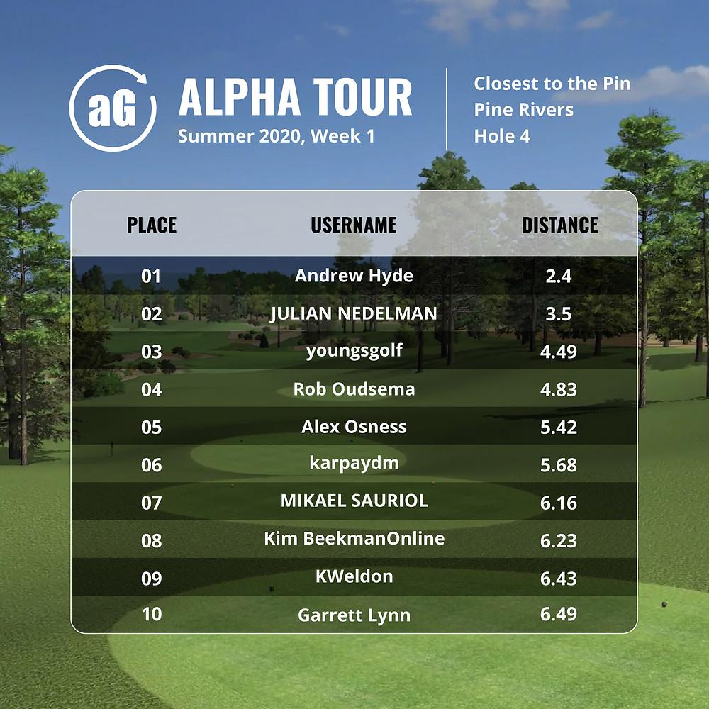 ag alpha summer 2020 week 1 top 10