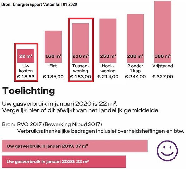 Vattenfall rapport 01-2020.jpg