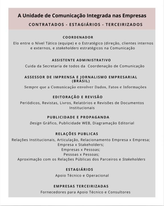 FÉLIX, Joana d'Arc Bicalho. O Fluir da Comunicação Estratégica: Integrada e em Ambiente online e offline. In: Comunicação Estratégica e Integrada: A visão de renomados autores de 5 países. Brasília: Rede Integrada, 2020.