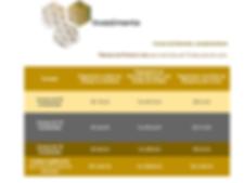 cursos rede counicacao marketing e gesta
