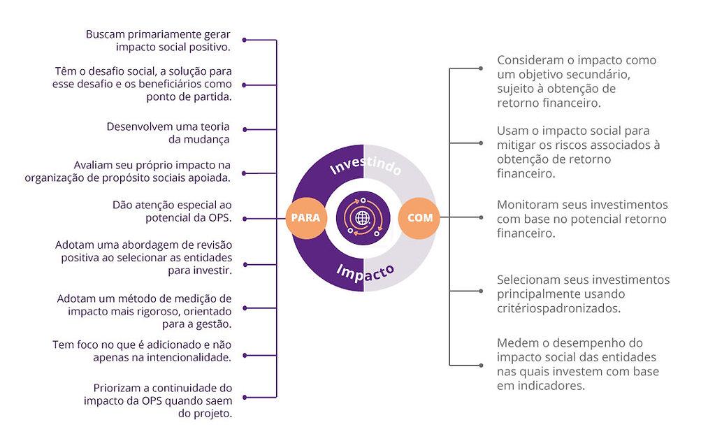 INFOGRAFÍA-INVERSIONISTAS-PT.jpg