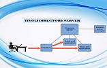 TIVOLI DIRECTORY