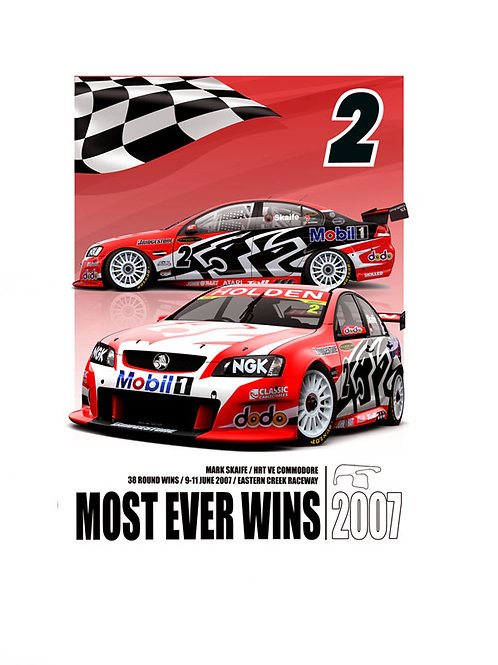 2007 HRT- SKAIFE MOST WINS