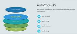 Autocore-OS.jpg