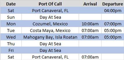 Carnival Mardi Gras 2021 Cruise Itinerar