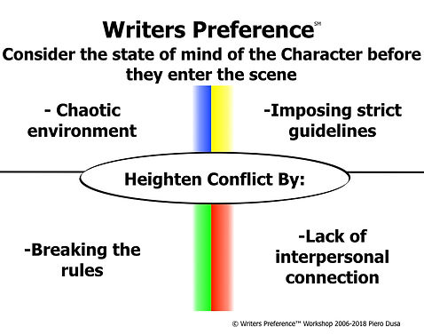 Writers Preference For Website 2.jpg