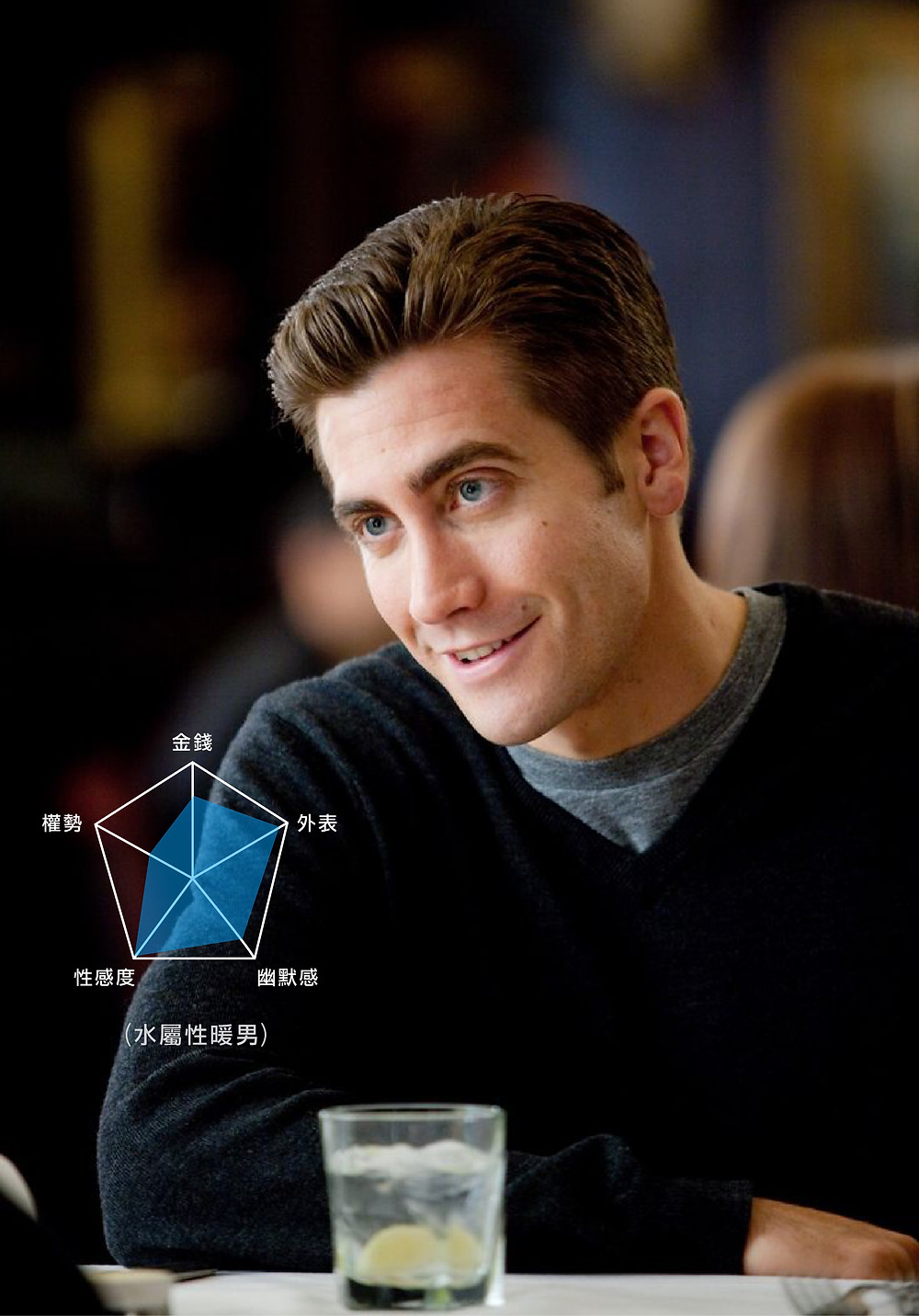 《愛情藥不藥》/ 傑克葛倫霍(Jake Gyllenhaal)