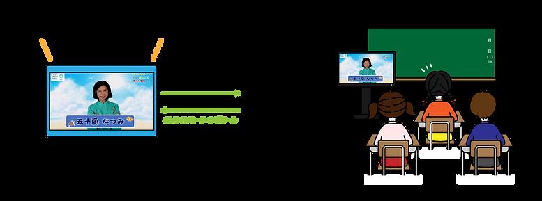 VOP_学級イメージ図02.png