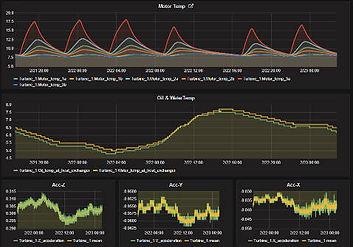 Energy Data Analytics