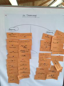 Stressmanagement Seminar