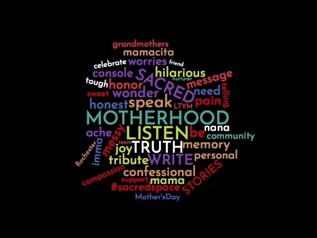 motherhood word cloud