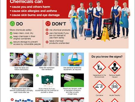 New COSHH Safe Handling of Chemicals Poster