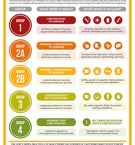 A-Rough-Guide-to-IARC-Carcinogen-Classif