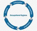 kisspng-occupational-hygiene-occupationa
