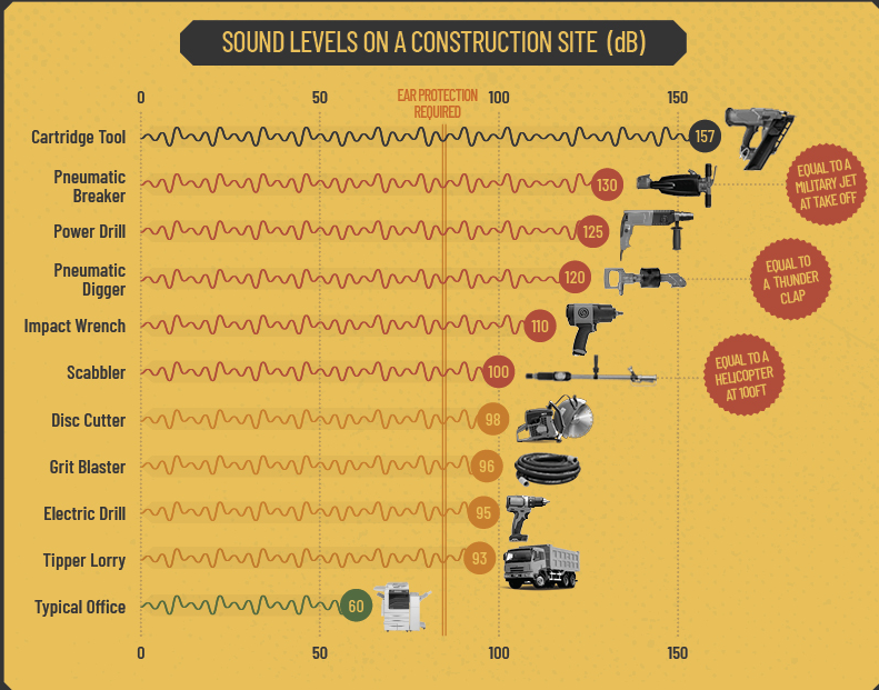 a sound levels.png