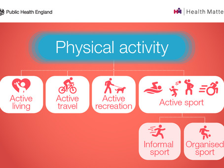 Health matters: physical activity - prevention and management of long-term conditions