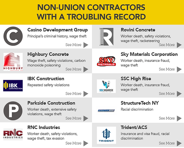 Troubling Contractors Chart.png