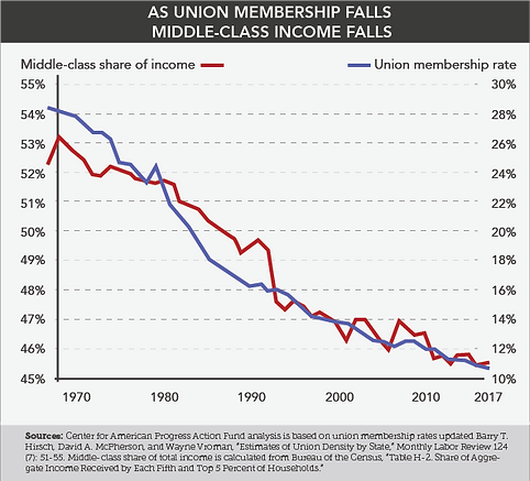 Income Disparity Chart 2.png