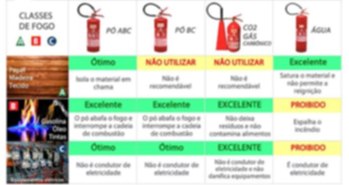 tipos de extintores.jpg