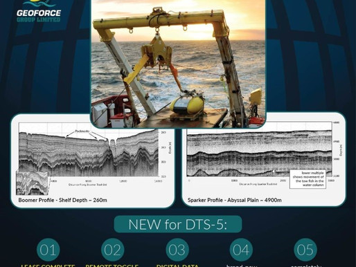 INTRODUCING: Geoforce DTS®