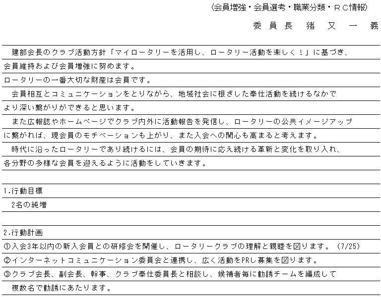 2019_03_会員増強委員会.JPG