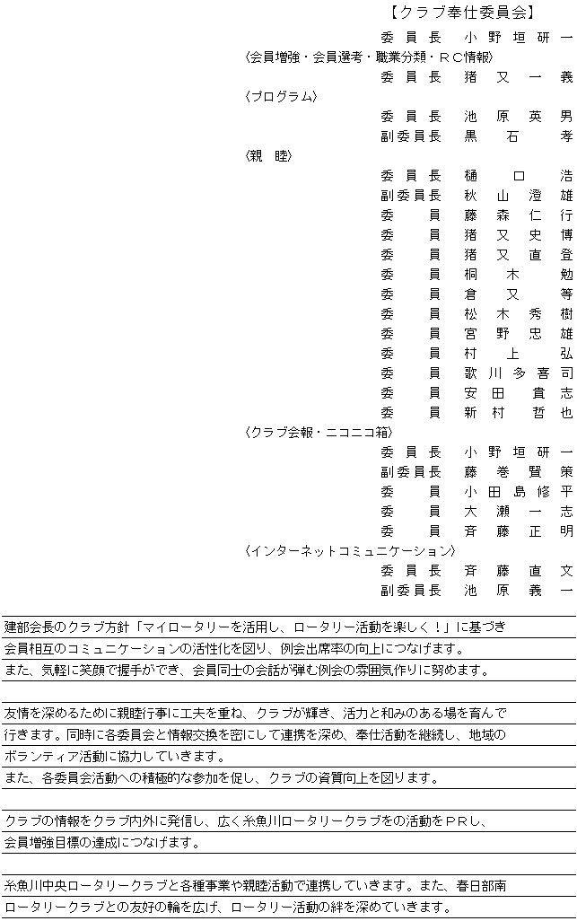 2019_02_クラブ奉仕委員会.JPG