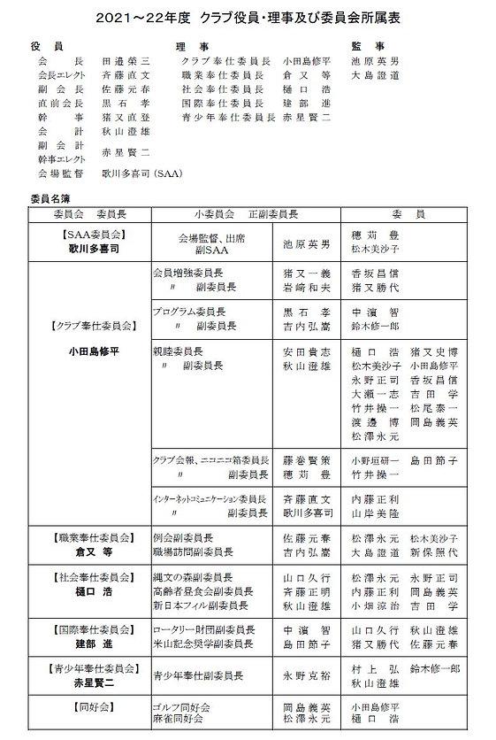 2021-22_委員会所属表.JPG