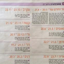 2016 טור חודשי במוסף מעריב שרון