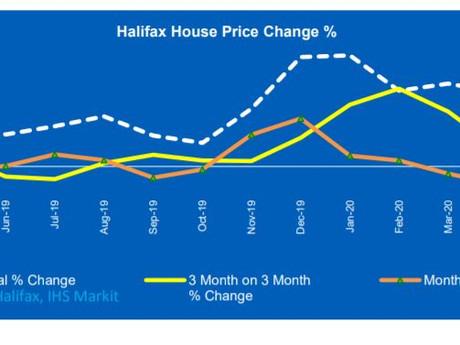 Market Update:  Halifax expect progress increase in buyer activity