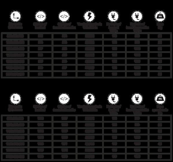 Tabela Protetor Sigma Parcial e Total.pn