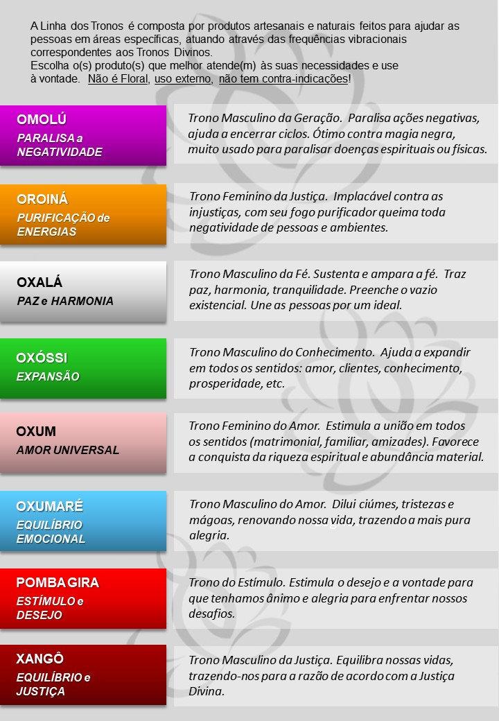 Catálogo_Linha_dos_Tronos_p2.jpg
