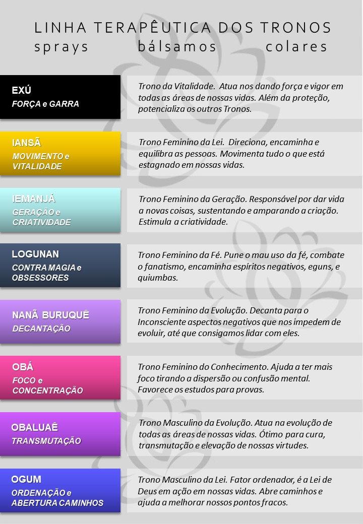 Catálogo_Linha_dos_Tronos_p1.jpg