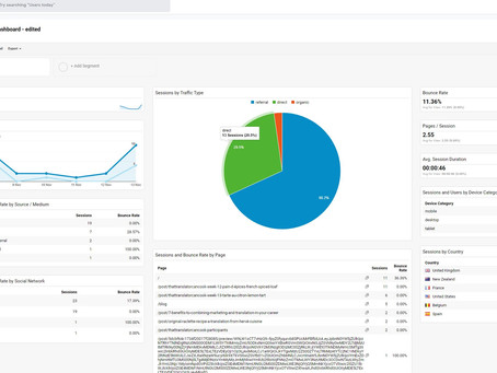 Google Analytics basics for small businesses: why you should use it, and how to get started