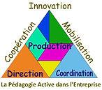 Innover_par_la_pédagogie_Active.jpg