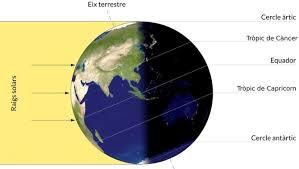 Benvingut estiu! Dissabte 20 de juny a les 23.44 h (hora peninsular): Solstici d'estiu 2020.