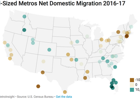 Population Flowing to Mid-Sized Metros in the Sunshine State