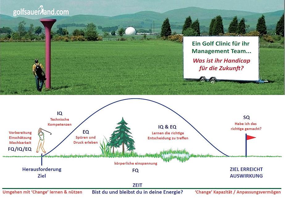 Training Golf Sauerland2.jpg