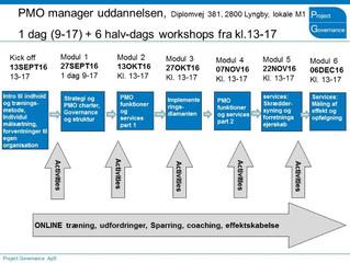 IDA og ProjectGovernance forsætter samarbejde om PMO Manager uddannelse, også i Jylland
