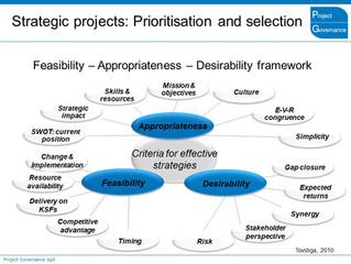 Prioritering af projekter og forretnings-ideer. Få et af mine PMO-værktøjer her